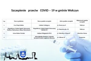 Szczepienie   przeciw   COVID – 19 w gminie Wołczyn