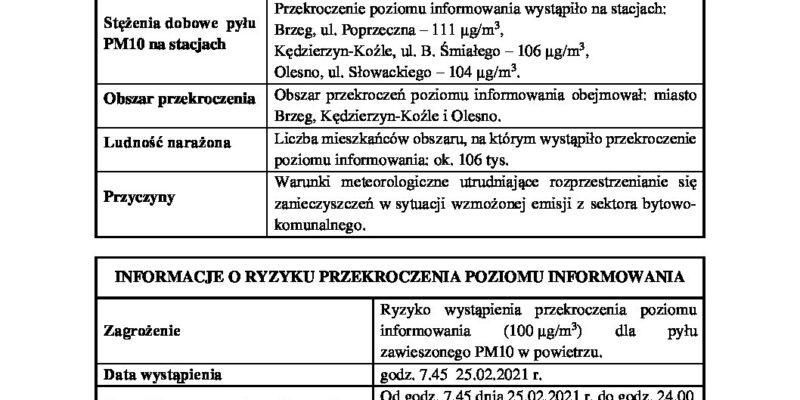 Komunikat GIOŚ z dnia 25.02.2021 r.