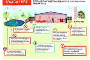 Zasady, których należy przestrzegać wcelu ochrony gospodarstwa przed wirusem wysoce zjadliwej grypy ptaków (HPAI)
