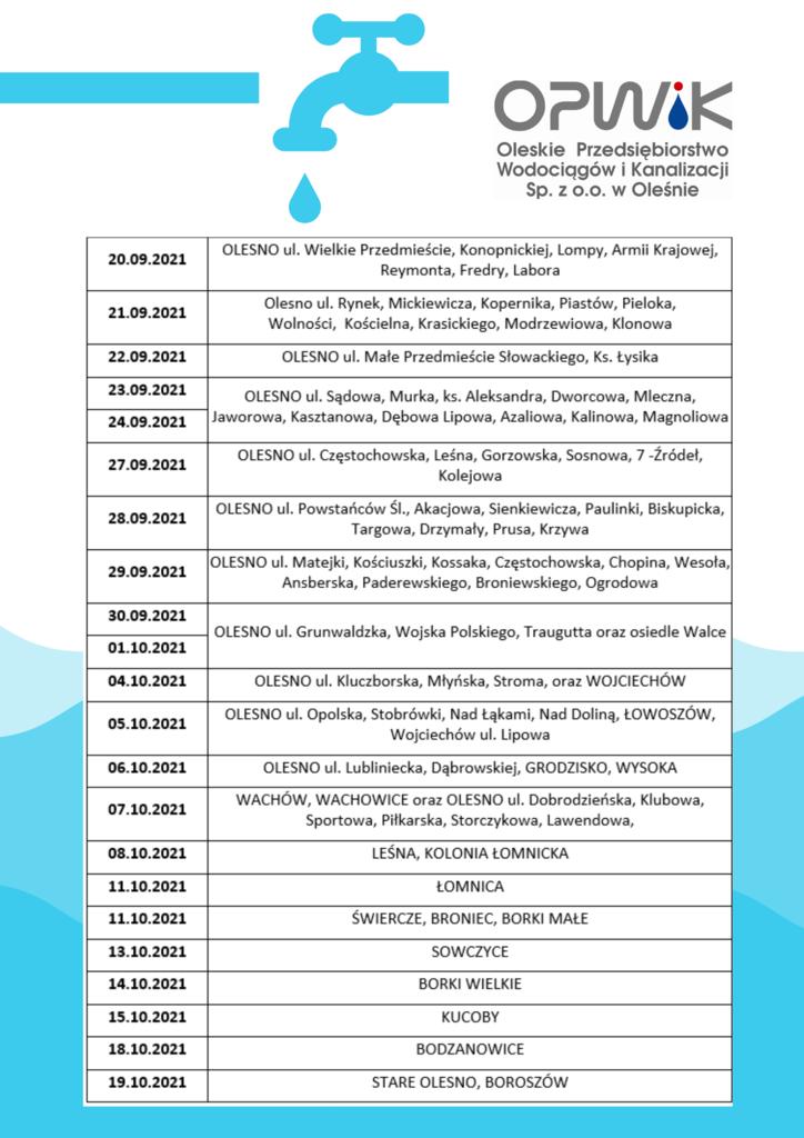 Harmonogram płukania sieci wodociągowej
